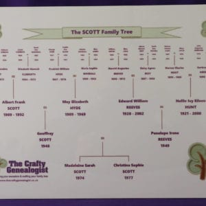 Family Tree table mats make great family history gifts.