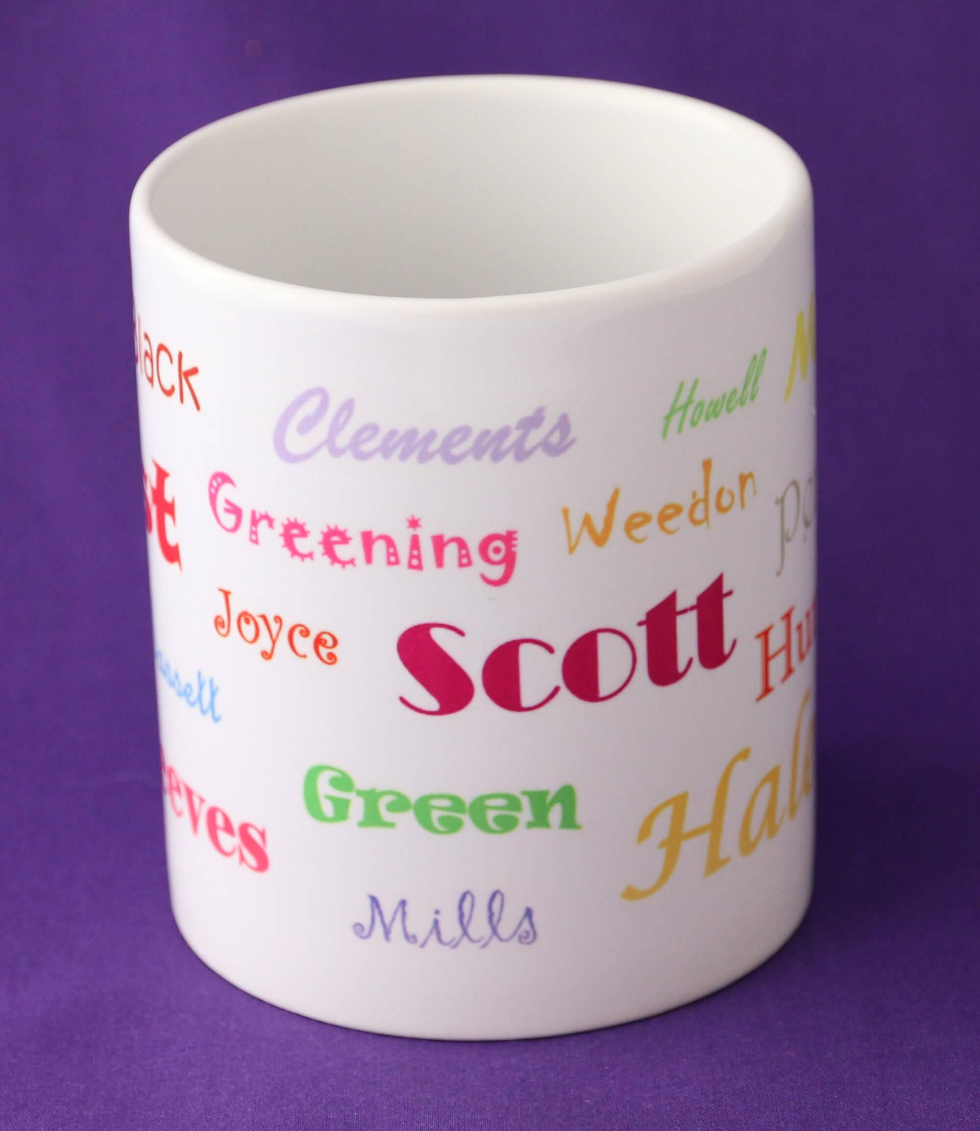 Ancestors' Surnames Mug